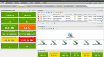 Setting up the desktop agents for vCenter Operations for View with View 5.0 and5.1
